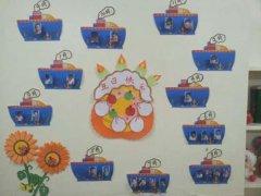 幼儿园小班生日墙布置图片