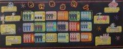 幼儿园五一主题墙设计图片:各行各业的人