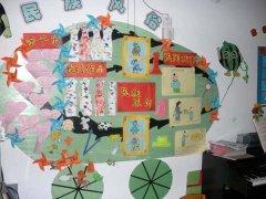 幼儿园民族风俗主题墙面布置图片