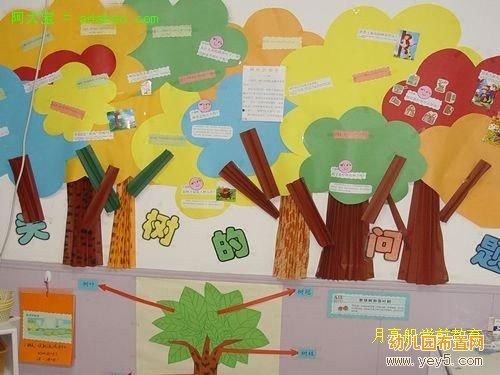 幼儿园主题墙饰设计:爱护树木