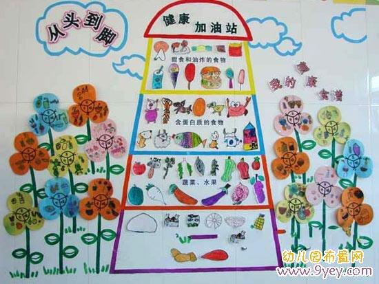 幼儿园健康主题墙饰设计:健康加油站