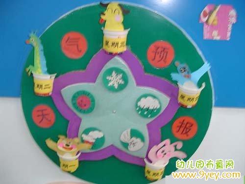 幼儿园生活环境装扮:天气预报区
