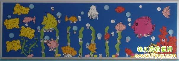 幼儿园板报制作:知识海洋