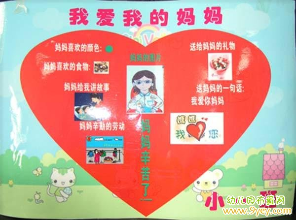 幼儿园小班母亲节宣传展板设计