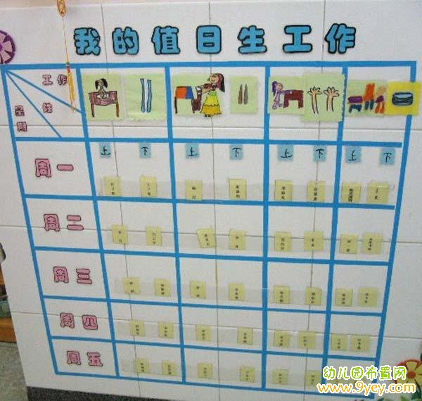幼儿园值日生表布置_幼儿园墙面值日生表布置:我的值日生工作_幼儿园布置网