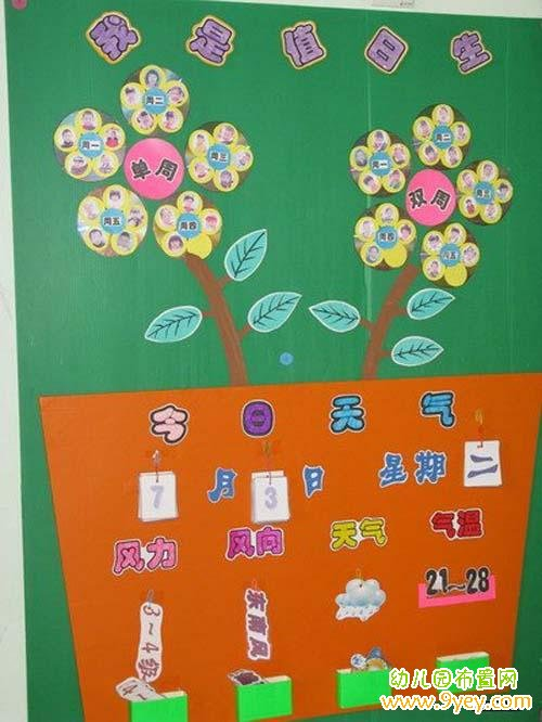 幼儿园值日生和天气预报墙饰设计图片