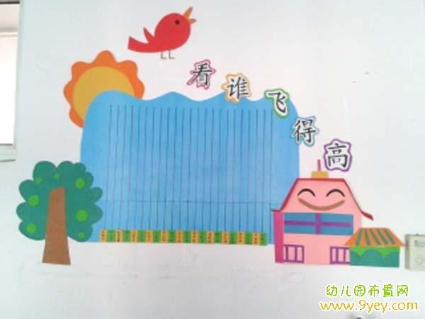 幼儿园小班评比栏布置:看谁飞得高