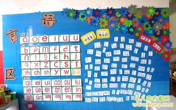 幼儿园语言区角主题墙布置图片图片