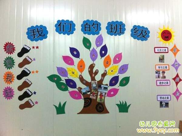 幼儿园班级文化主题墙设计图片:我们的班级_幼儿园布置网