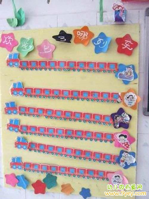 幼儿园评比栏装饰图片:你坐上了哪列车