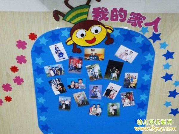 幼儿园家人照片墙布置图片:我的家人